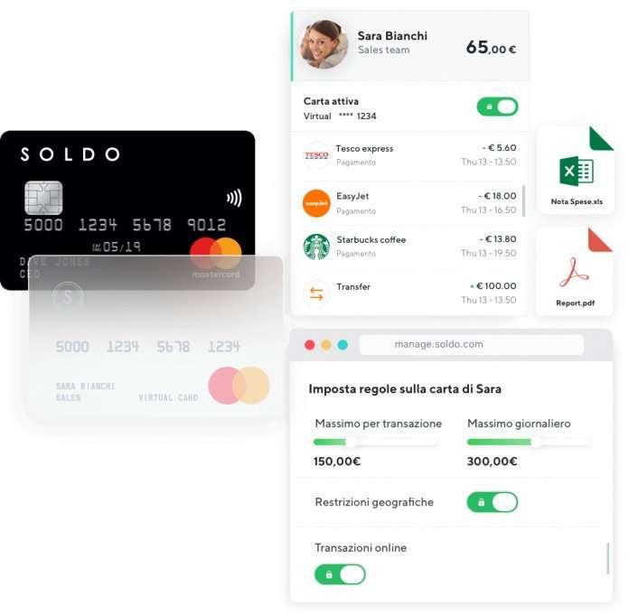 Personalizza le Carte Soldo Business
